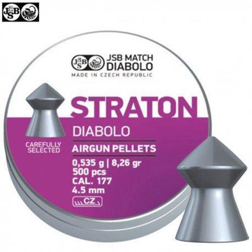 piombini-diabolo-straton-cal4-5mm-jsb-0-535g