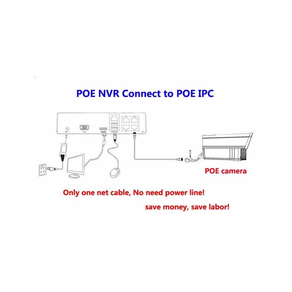 sicurezza-shop-kit-videosorveglianza-poe-4ch-1080p-nvr-kit-outdoor-2mp_medium_image_3