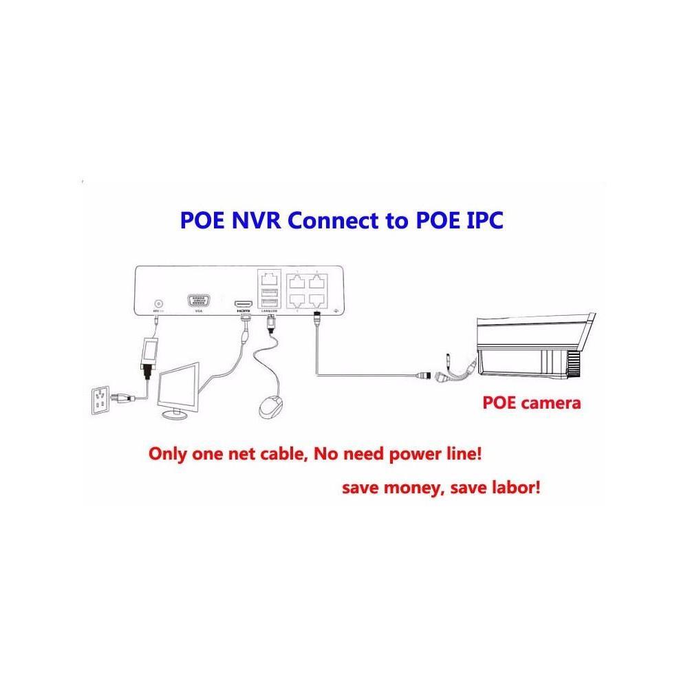 sicurezza-shop-kit-videosorveglianza-1tb-poe-4ch-1080p-nvr-kit-outdoor-2mp_medium_image_3