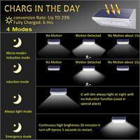 800-lumen-led-headlight-with-integrated-solar-panel-motion-and-twilight-sensor_image_7