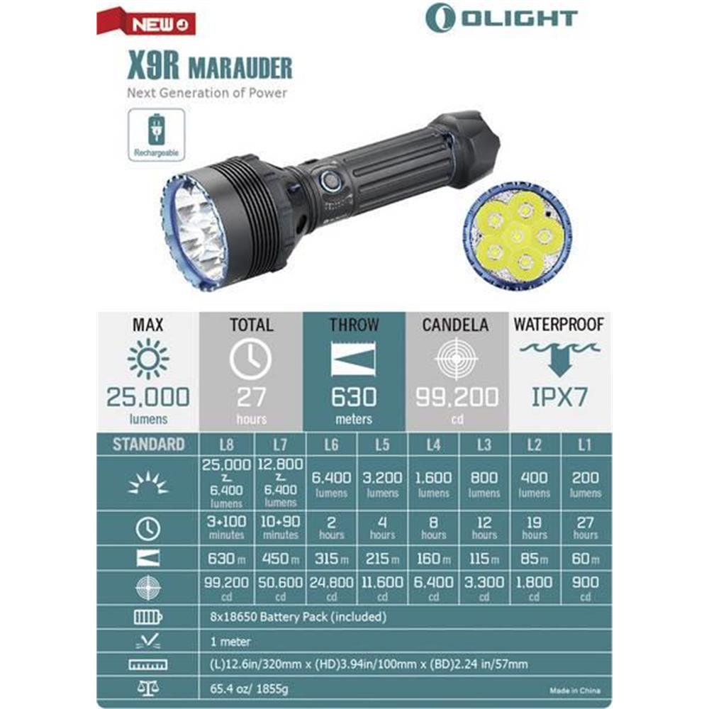olight-x9r-marauder-led-long-range-torch_medium_image_10
